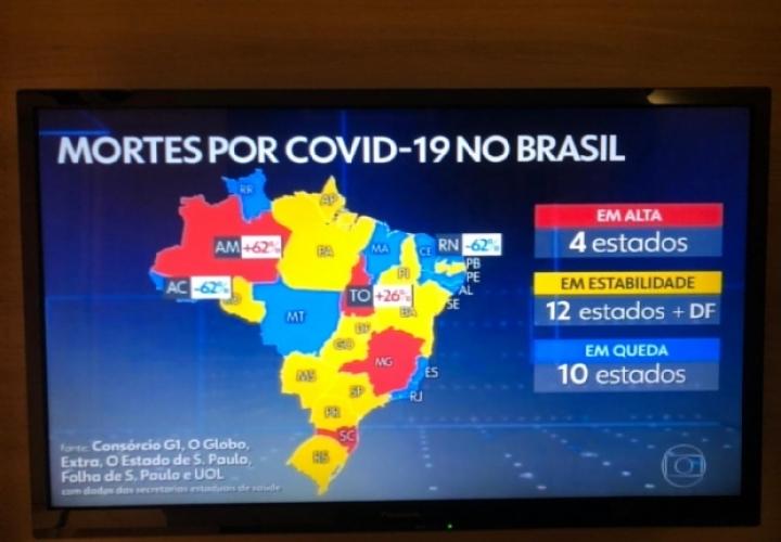 Mato Grosso deixa 'nível de estabilidade' e óbitos por Covid-19 entram em queda no estado